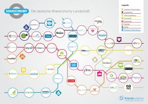 infografik-shareconomy